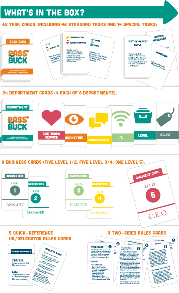 pass the buck card game contents
